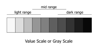 Value Scale.png